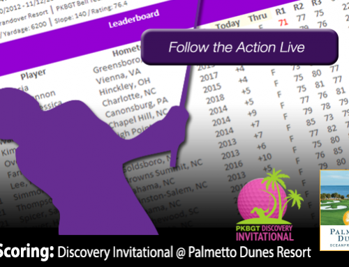 Update: 2018 Discovery Invitational @ Palmetto Dunes Oceanfront Resort